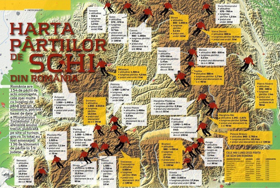 De sezon – Harta pârtiilor de schi din România